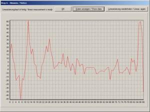kalibrierungssoftware-kurve